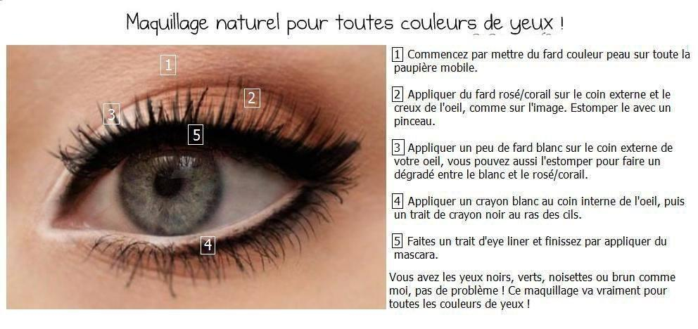 maquillage yeux quotidien
