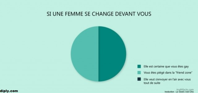 statistiques-hommes-1