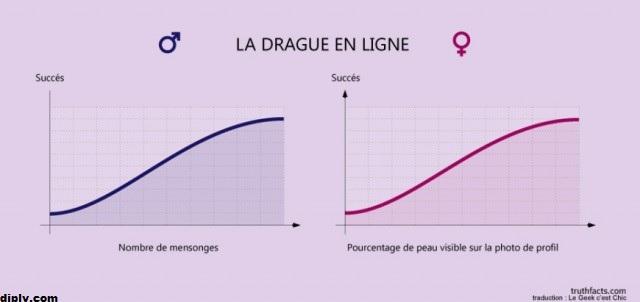 statistiques-hommes-4