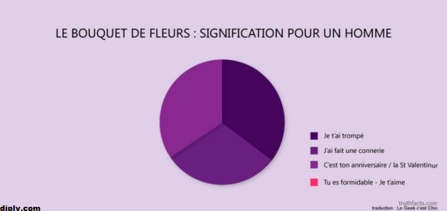 statistiques-hommes-6